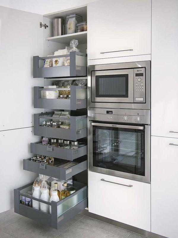 Encantador Ideas De Decoración Armario De La Cocina Motivo - Ideas ...