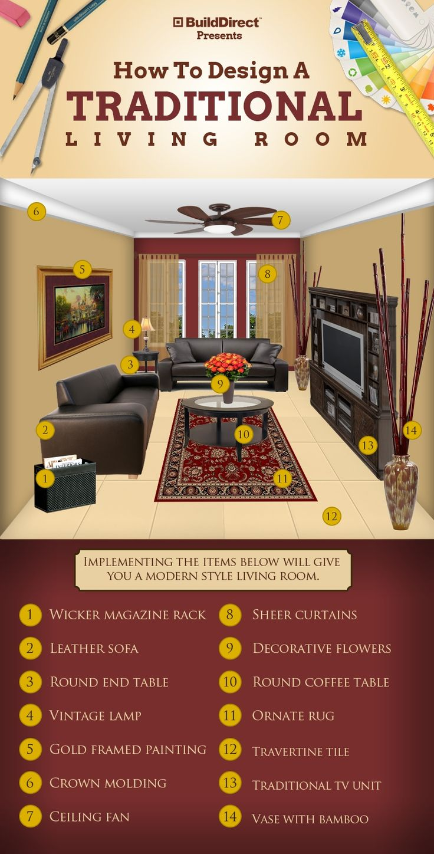 Proyectos de decoracion de interiores para remodelaciones 24 curso de decoracion de interiores - Proyectos de decoracion de interiores ...