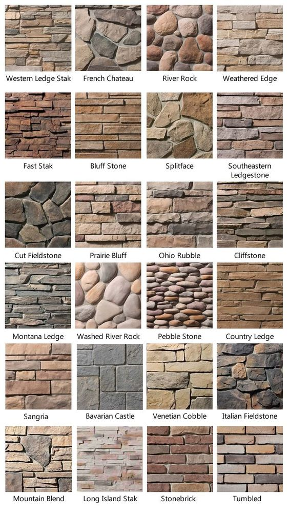 Revestimiento de piedra para interiores 24 decoracion - Piedra de interior ...