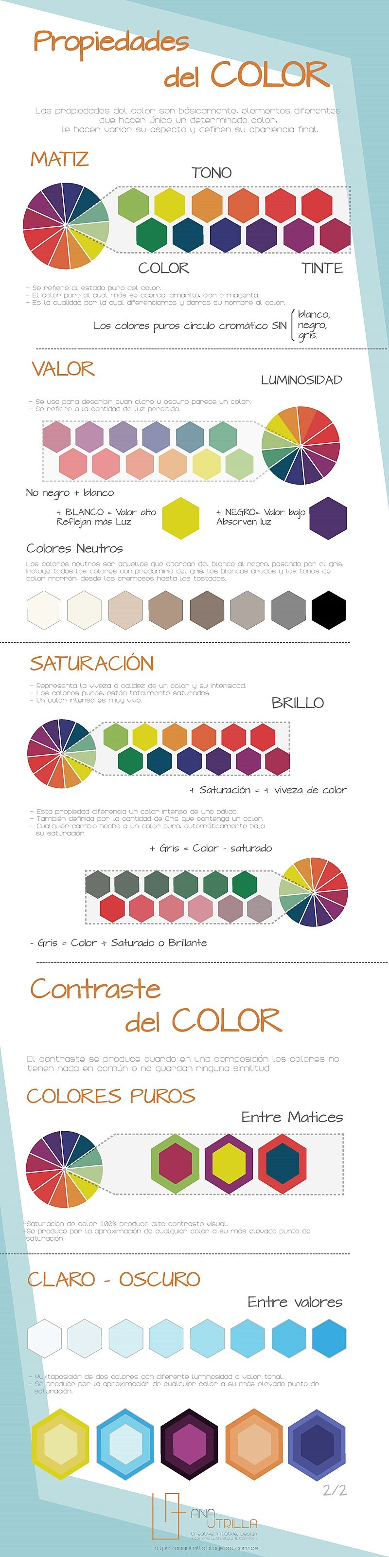 importancia del color en la decoracion de interiores