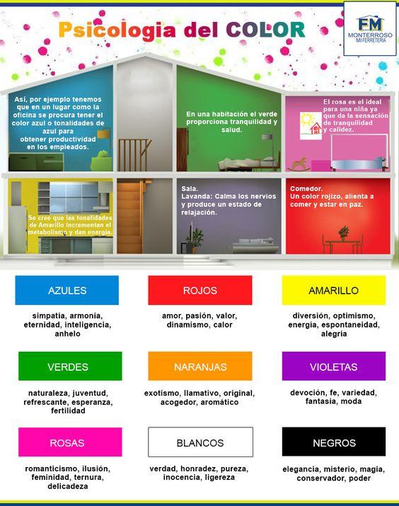 psicologia del color en decoracion de interiores