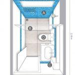 baños pequeños planos