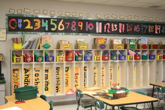 Decoración el aula o salón de clases